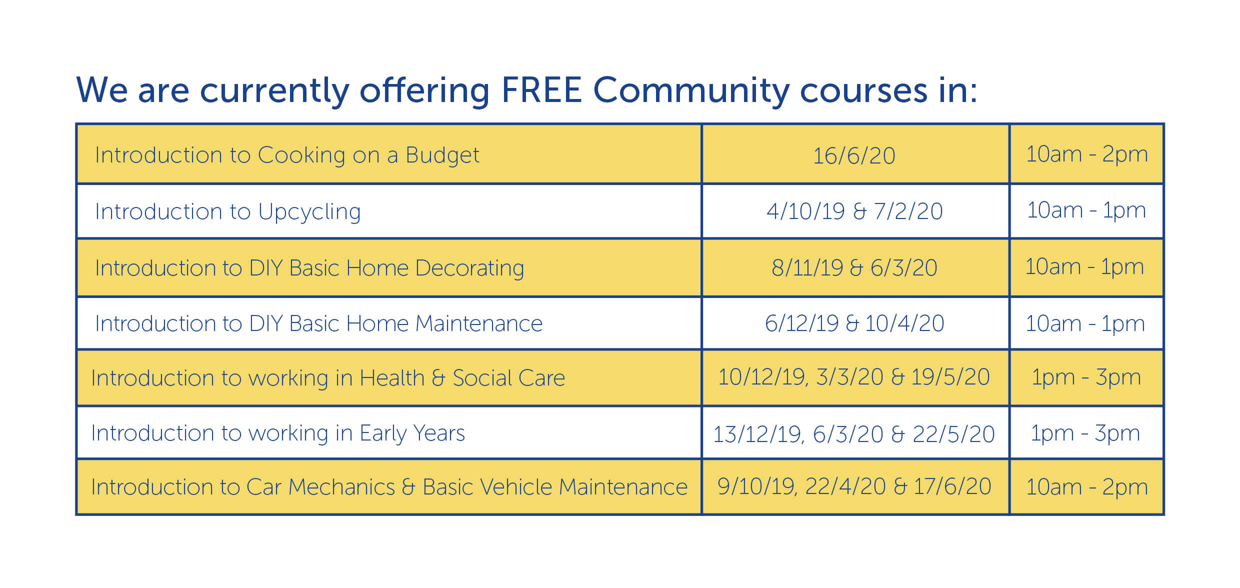 Night School And Leisure Courses In Somerset Evening Courses